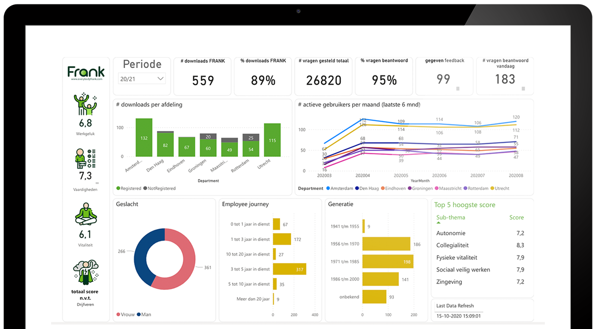 dashboardproductpage